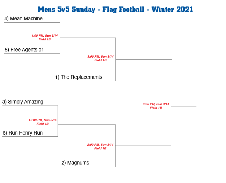 flagfootball-wi21-sun-5v5-west-nsl